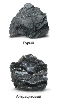 Виды угольных пластов